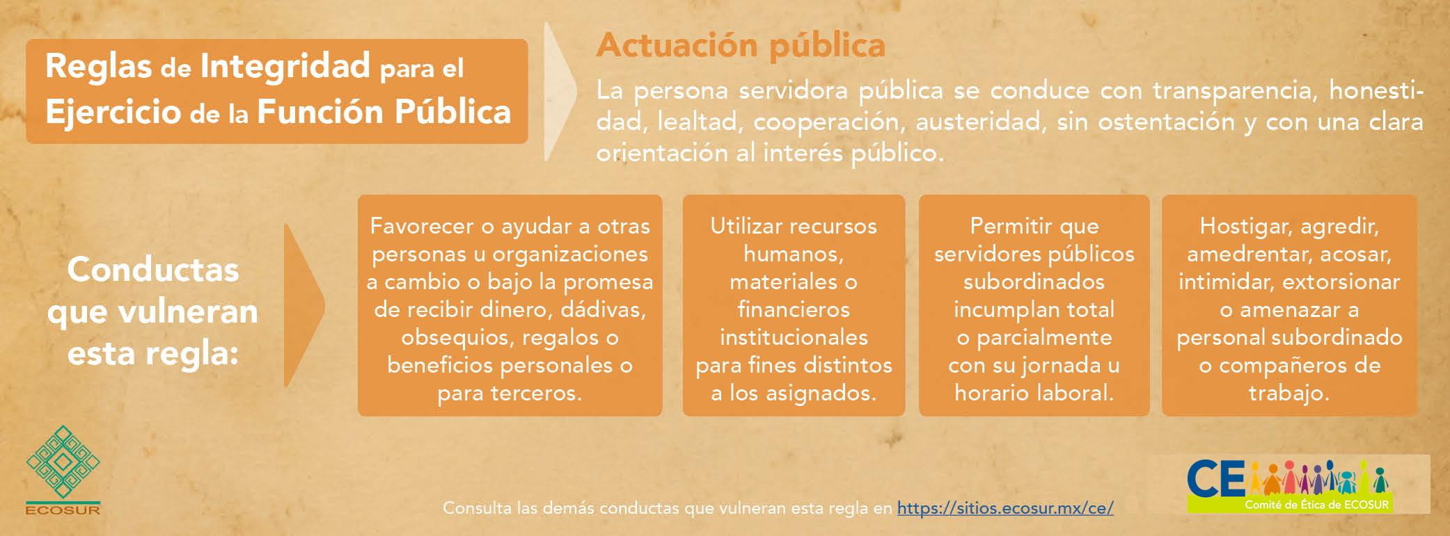 Actuación pública