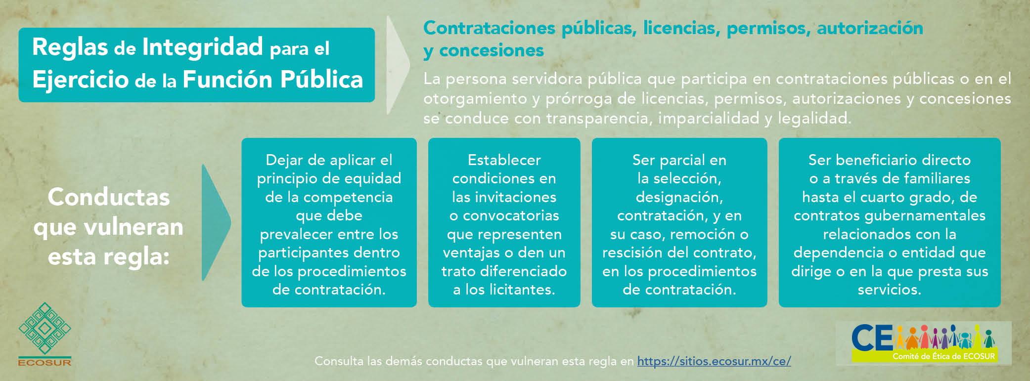 Contrataciones públicas